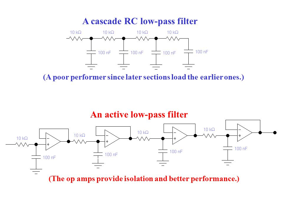 A cascade RC low-pass filter