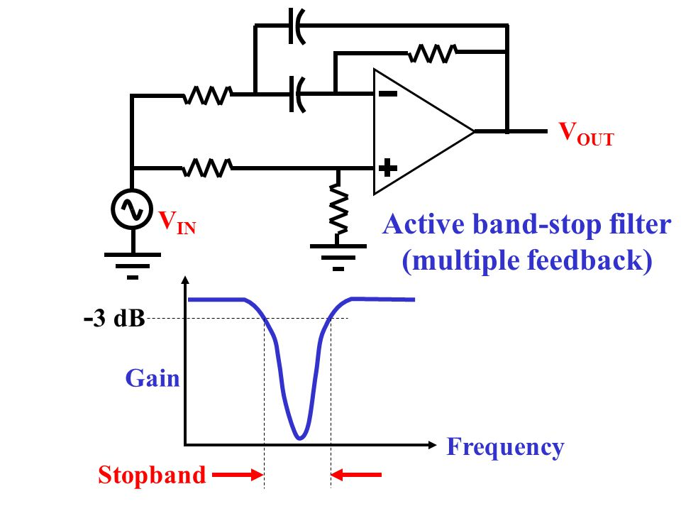 Active band-stop filter