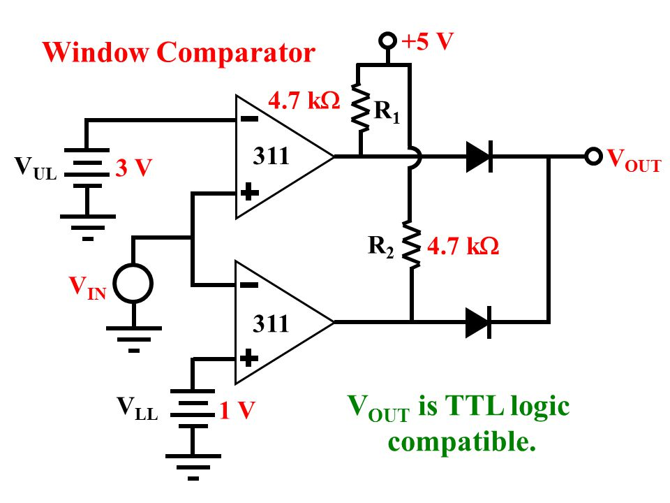 VOUT is TTL logic compatible.