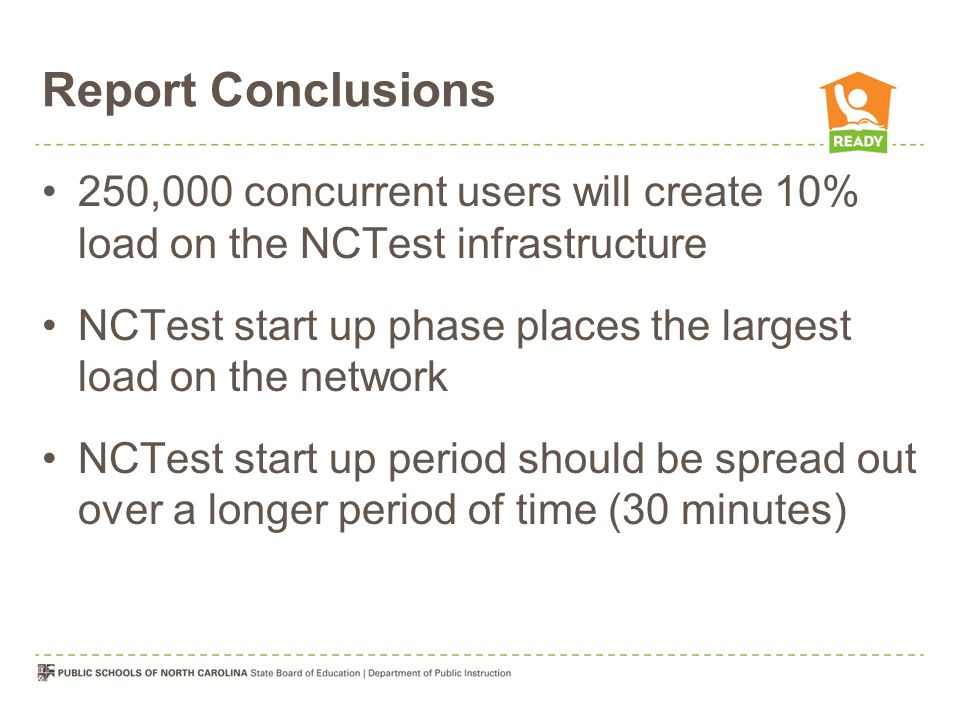 Report Conclusions 250,000 concurrent users will create 10% load on the NCTest infrastructure.