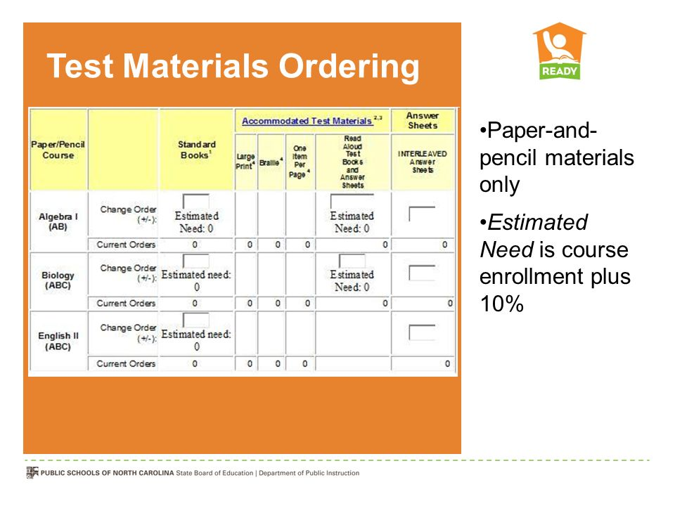 Test Materials Ordering