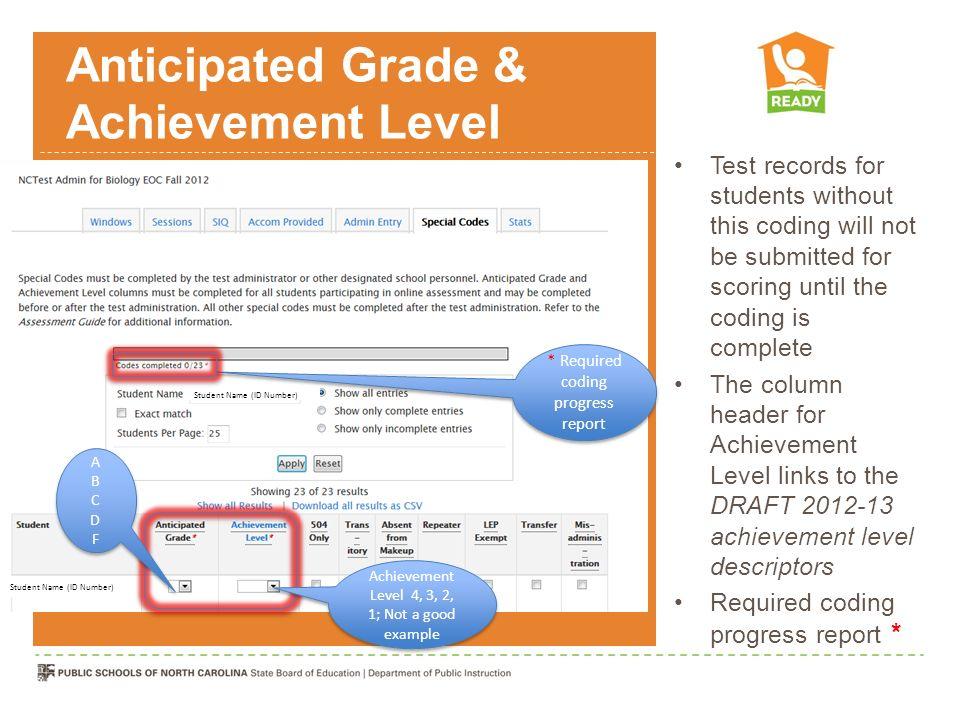 Anticipated Grade & Achievement Level