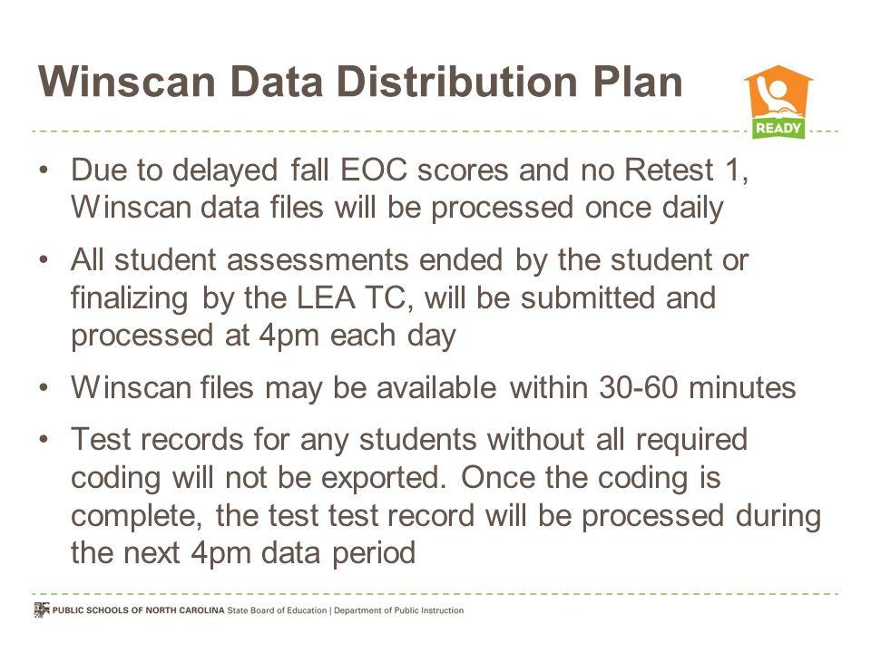 Winscan Data Distribution Plan