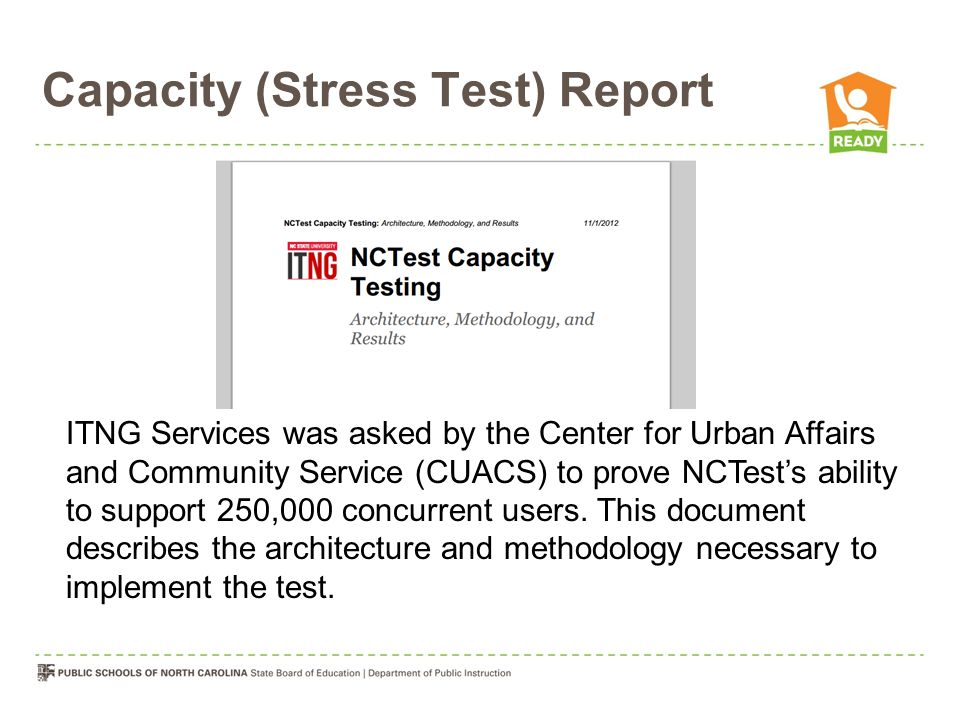 Capacity (Stress Test) Report