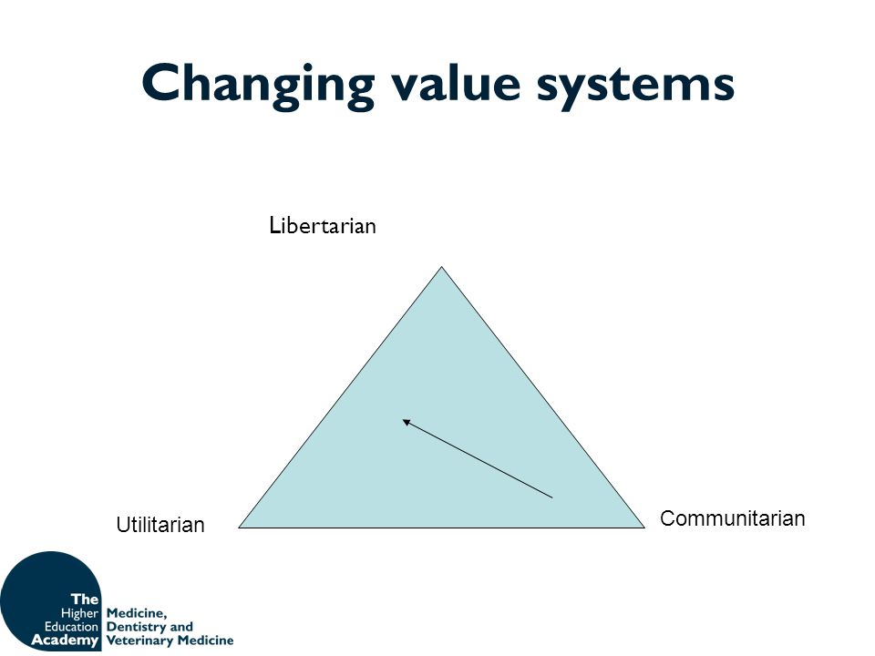 Changing value systems