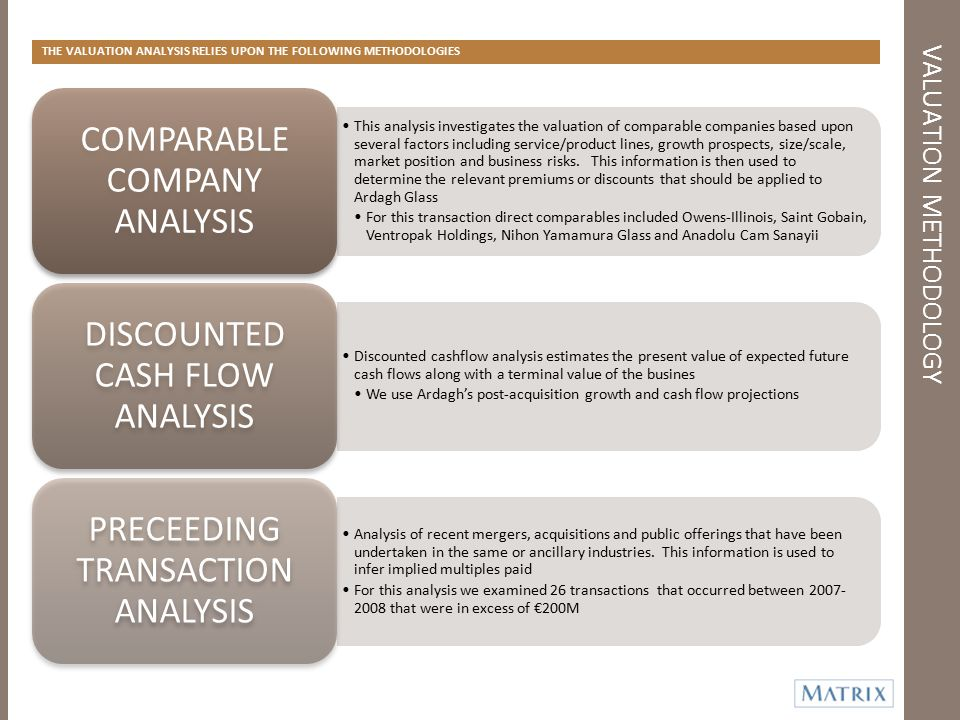 VALUATION METHODOLOGY
