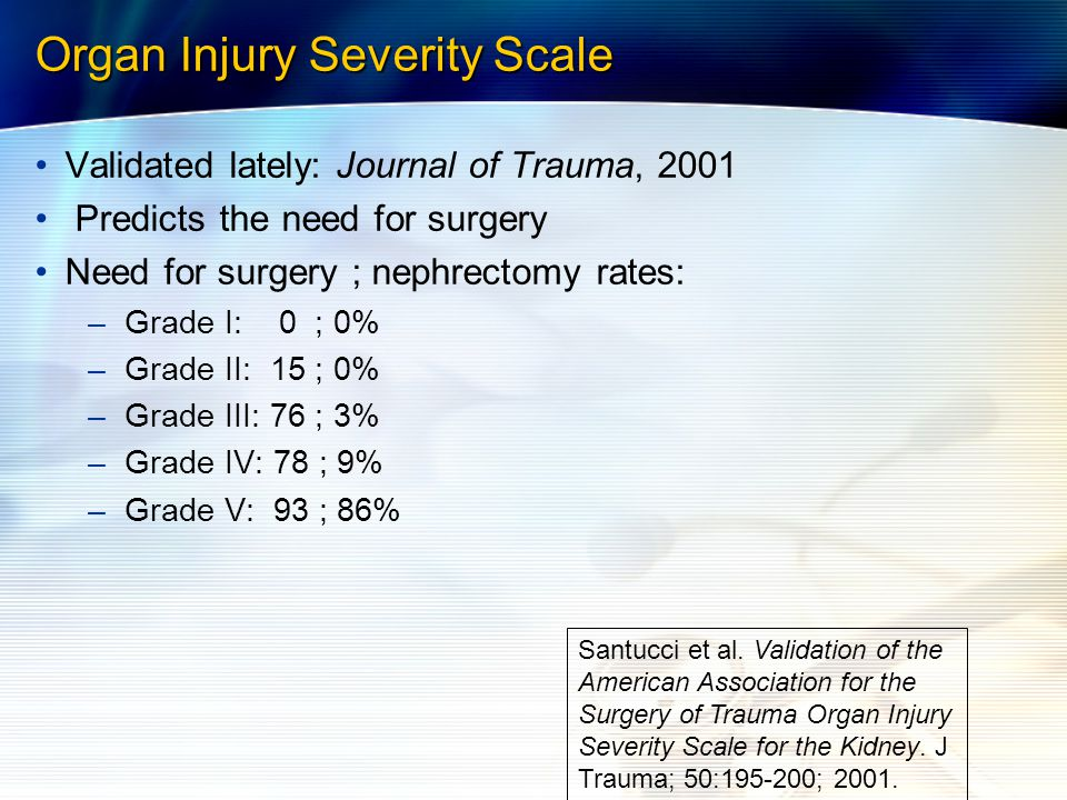 Organ Injury Severity Scale