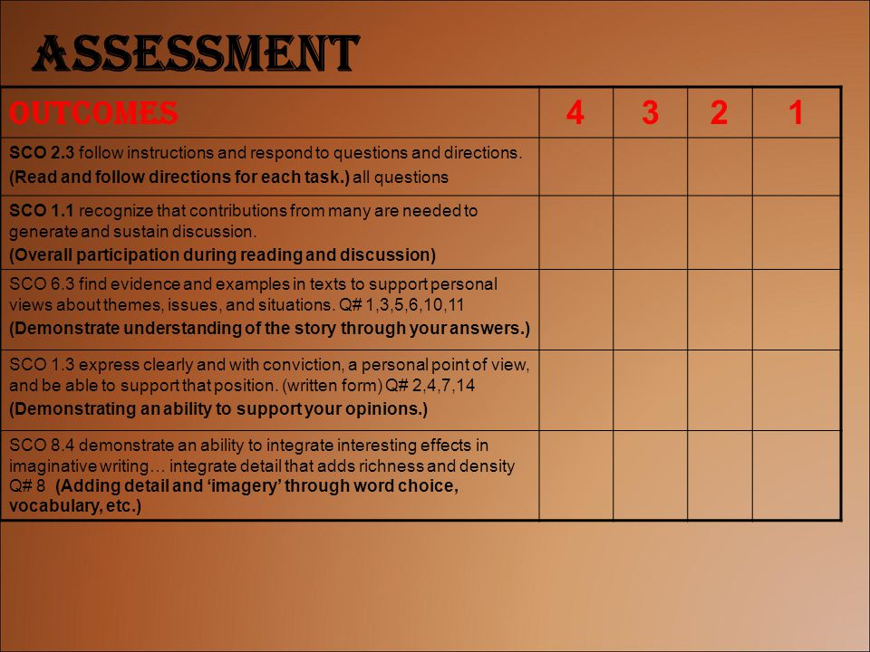 Assessment Outcomes. 4. 3. 2. 1. SCO 2.3 follow instructions and respond to questions and directions.