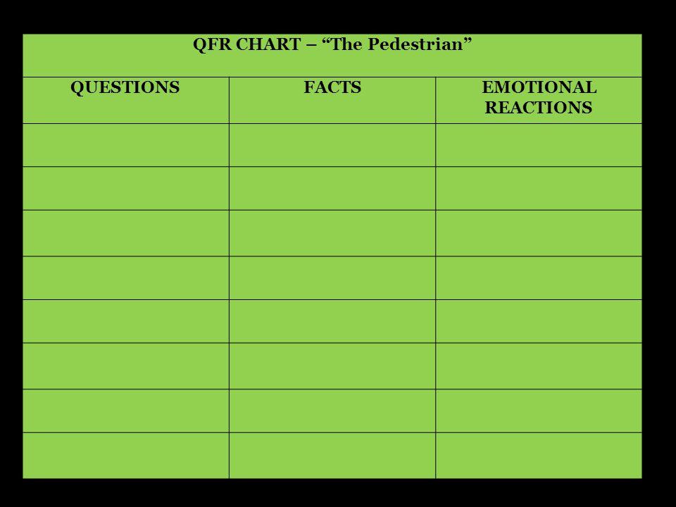 QFR CHART – The Pedestrian