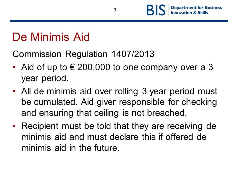 De Minimis Aid Commission Regulation 1407/2013