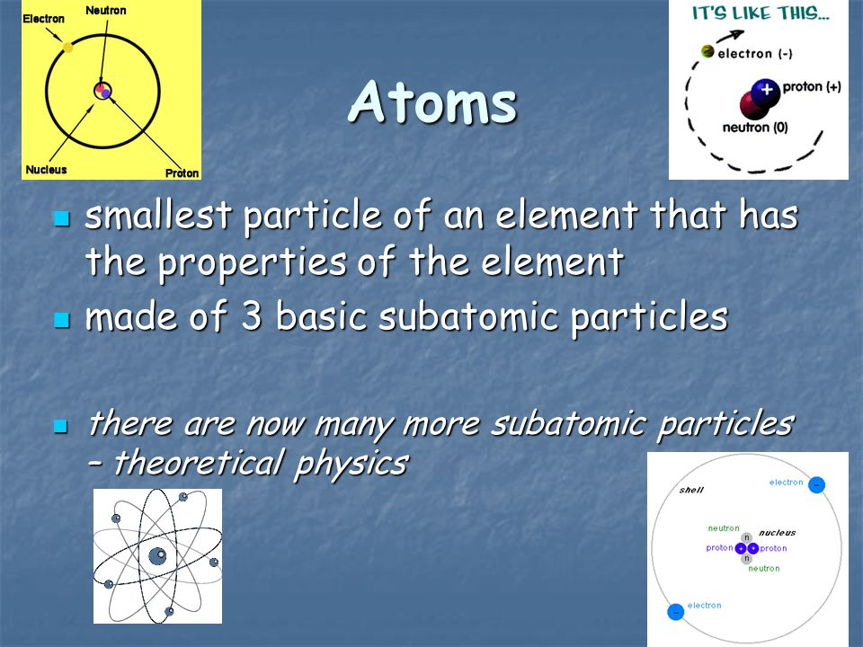 Atoms smallest particle of an element that has the properties of the element. made of 3 basic subatomic particles.