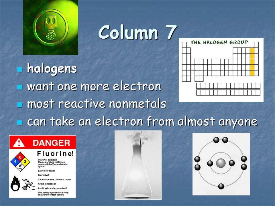 Column 7 halogens want one more electron most reactive nonmetals