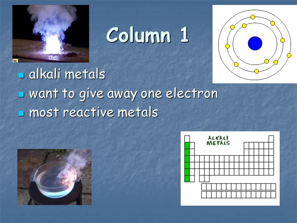 Column 1 alkali metals want to give away one electron