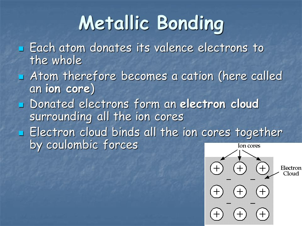 Metallic Bonding Each atom donates its valence electrons to the whole