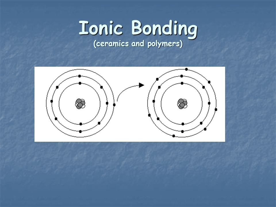 Ionic Bonding (ceramics and polymers)