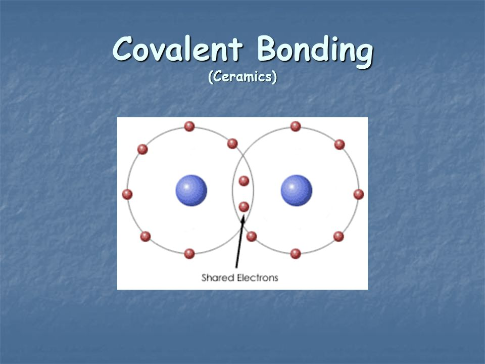 Covalent Bonding (Ceramics)