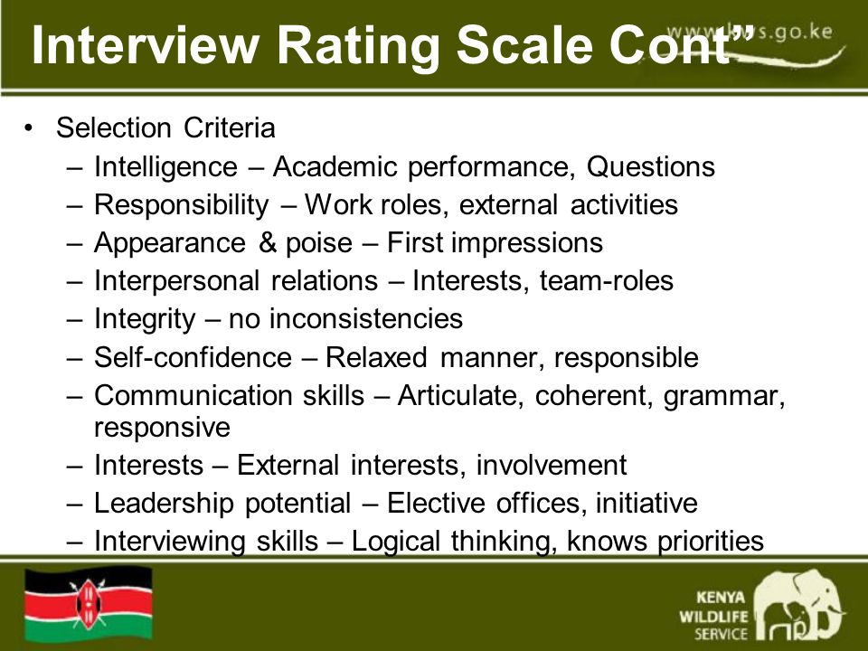 Interview Rating Scale Cont