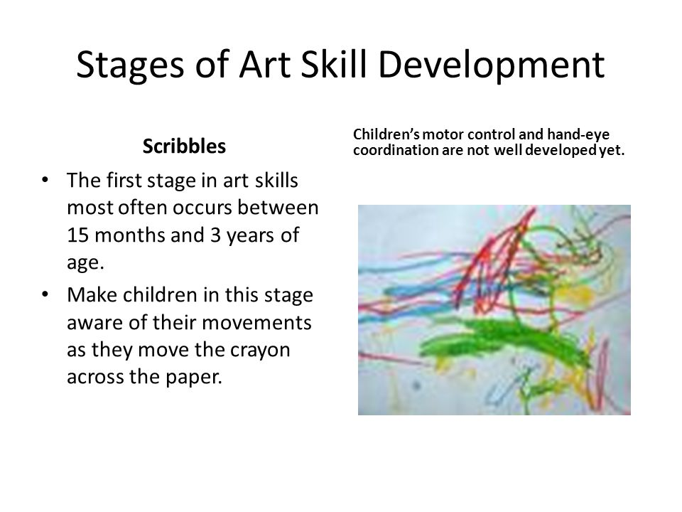 Stages of Art Skill Development