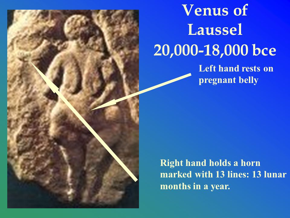 Venus of Laussel 20,000-18,000 bce Left hand rests on pregnant belly