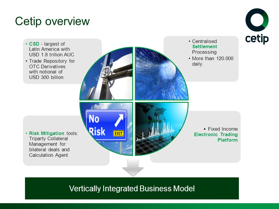 Vertically Integrated Business Model
