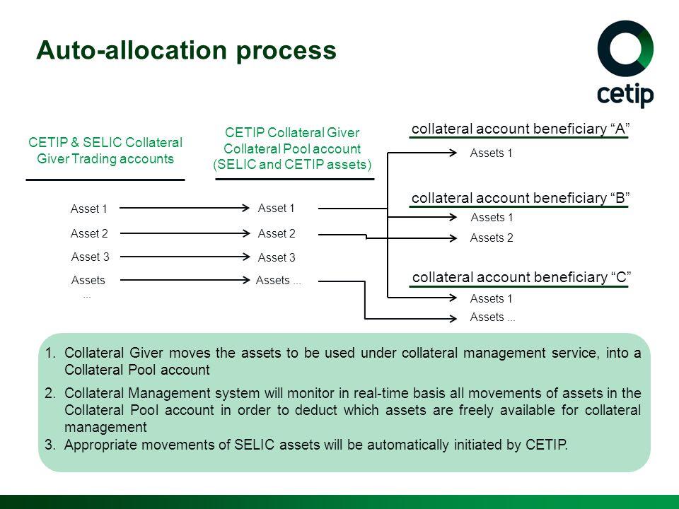 Auto-allocation process
