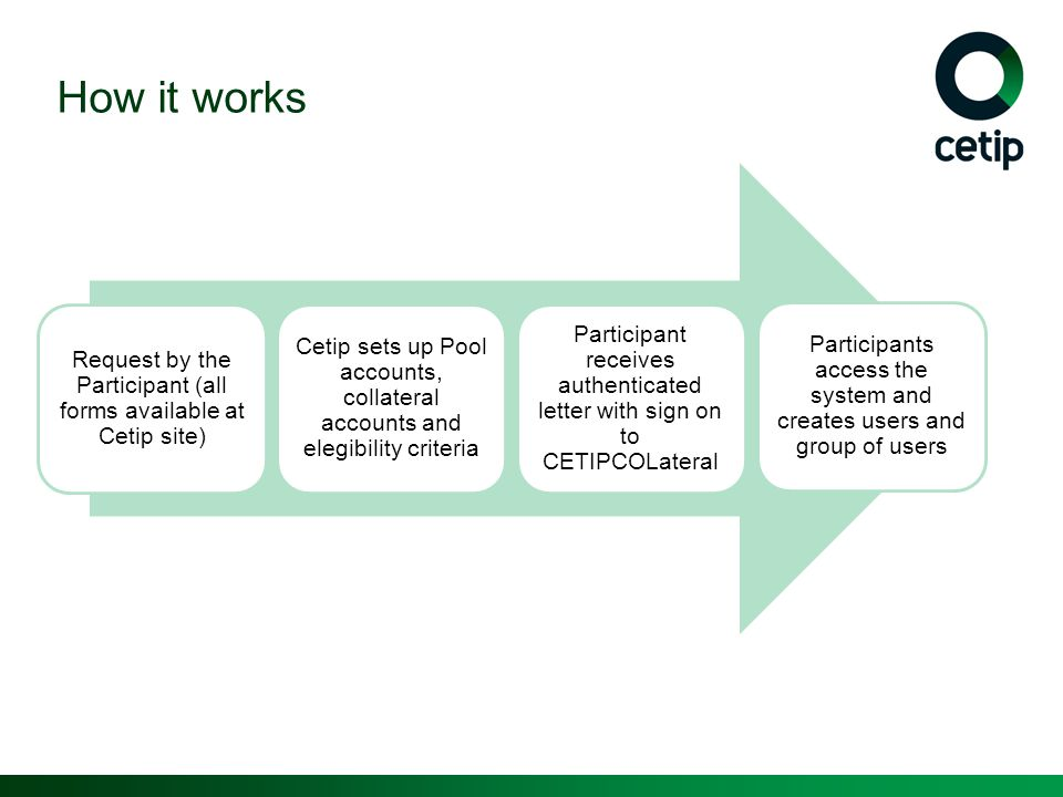 How it works Request by the Participant (all forms available at Cetip site)