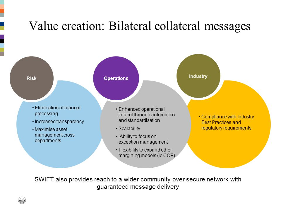 Value creation: Bilateral collateral messages