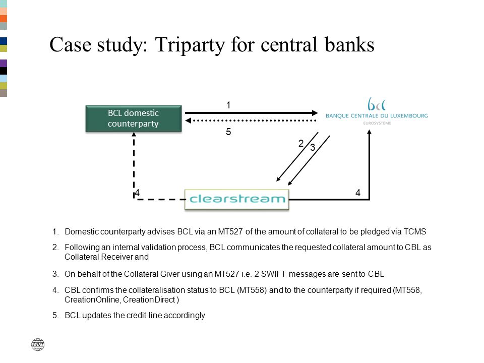Case study: Triparty for central banks