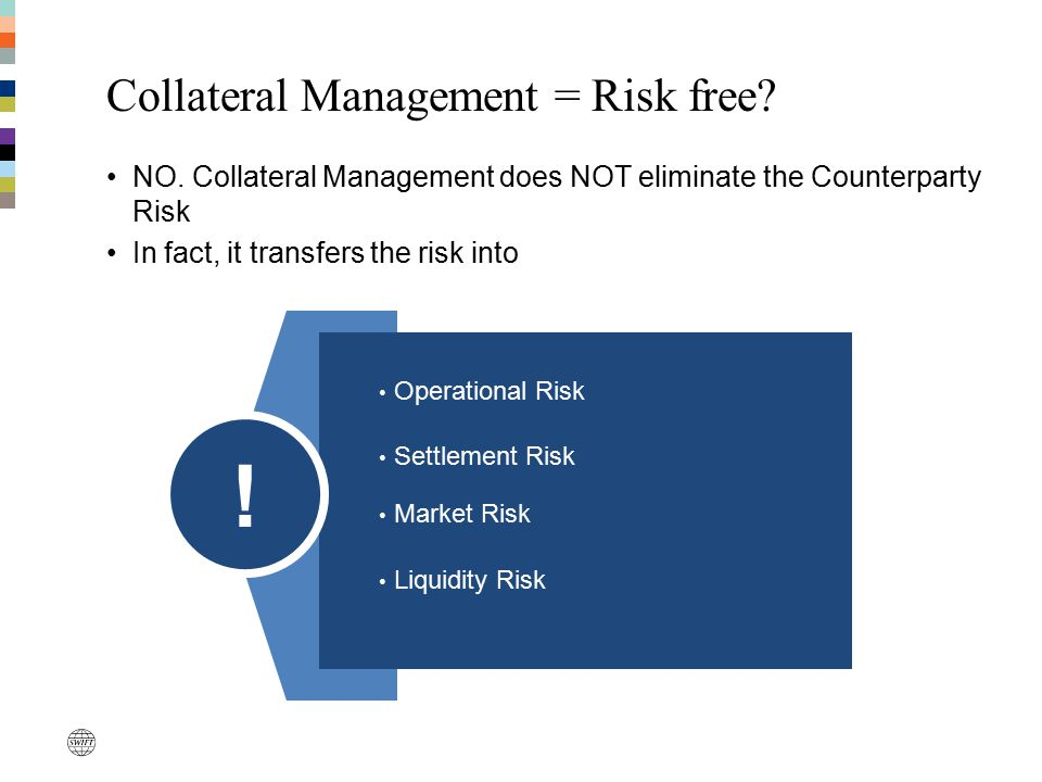 Collateral Management = Risk free