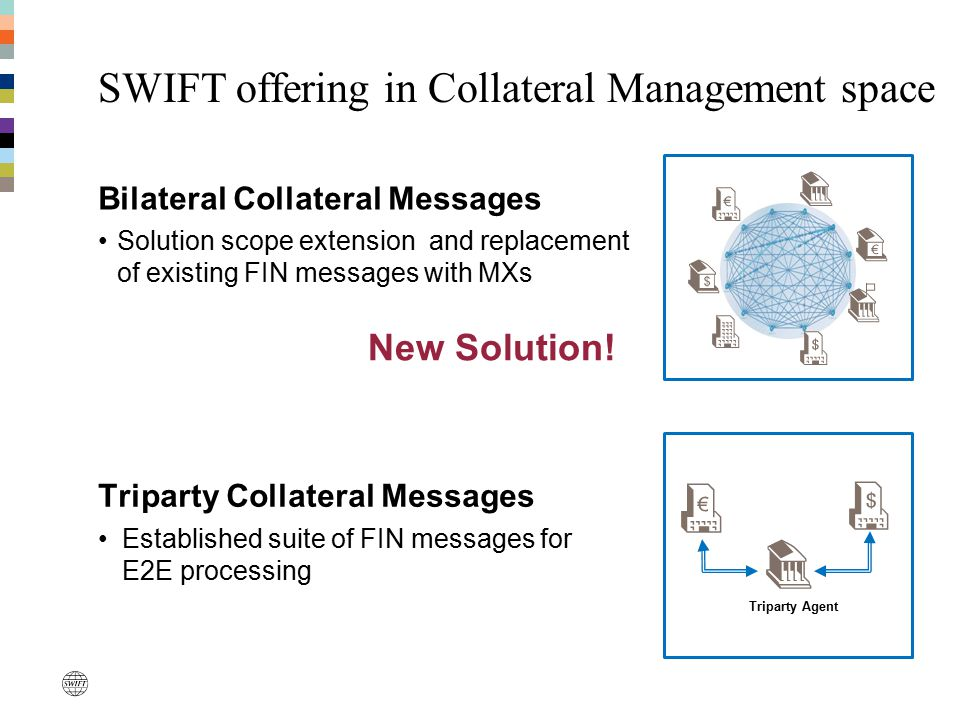 SWIFT offering in Collateral Management space