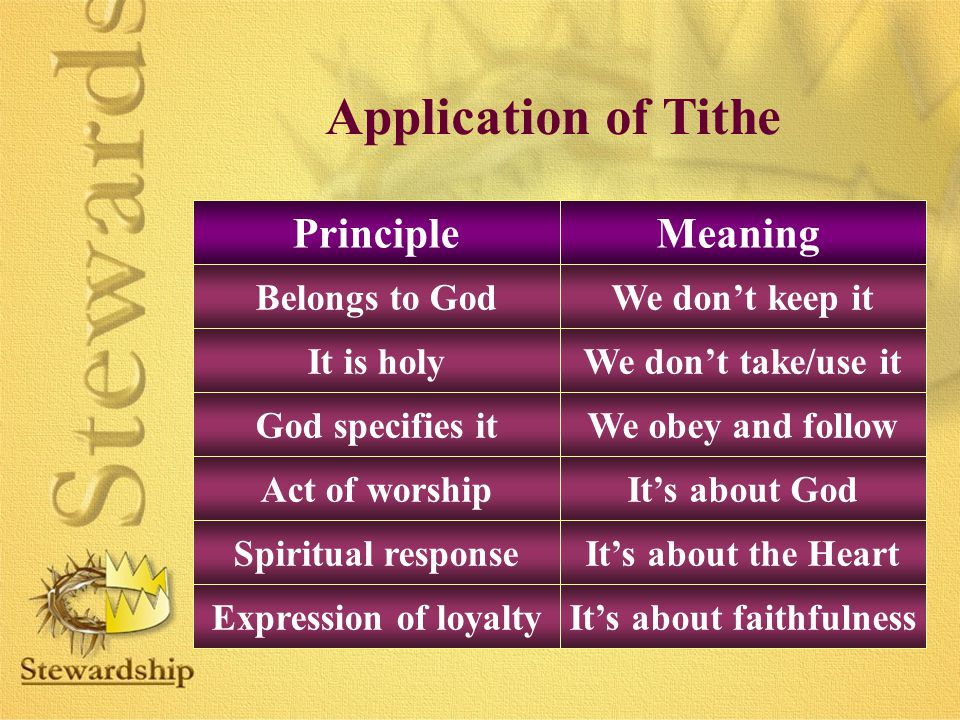It's about faithfulness