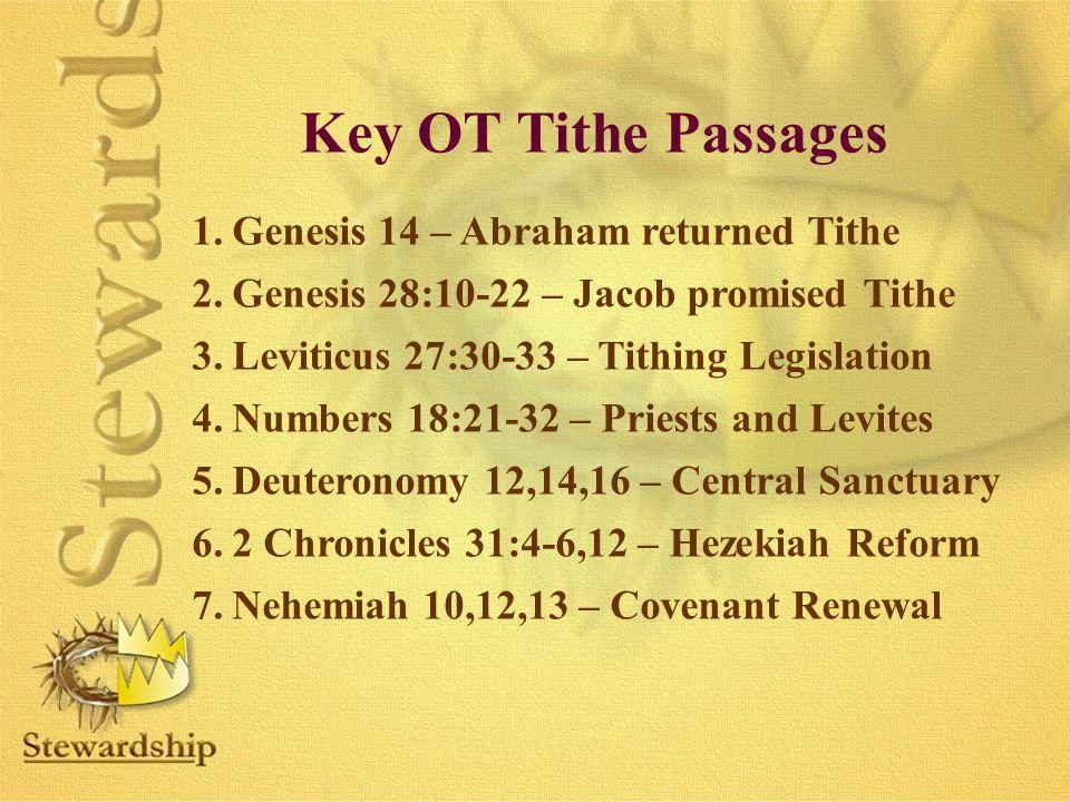 Key OT Tithe Passages Genesis 14 – Abraham returned Tithe