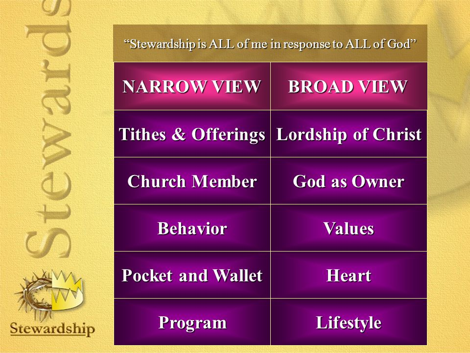 Stewardship is ALL of me in response to ALL of God