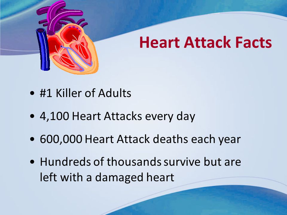 Heart Attack Facts #1 Killer of Adults 4,100 Heart Attacks every day