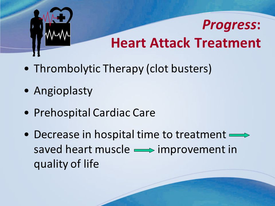 Progress: Heart Attack Treatment