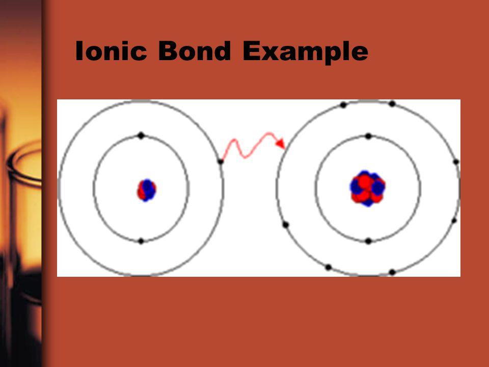 Ionic Bond Example