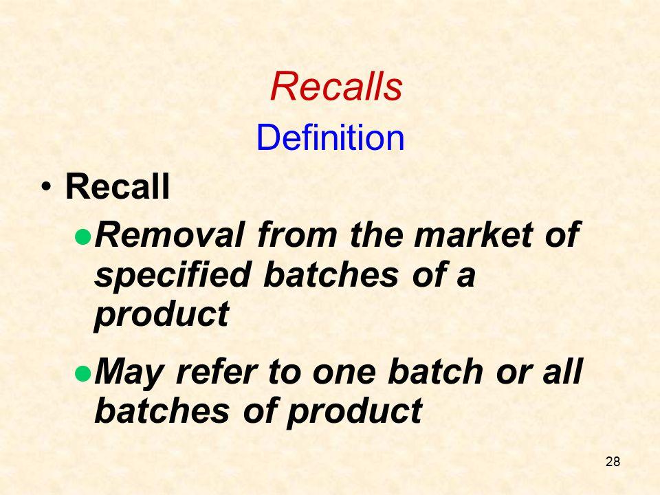 Recalls Definition Recall