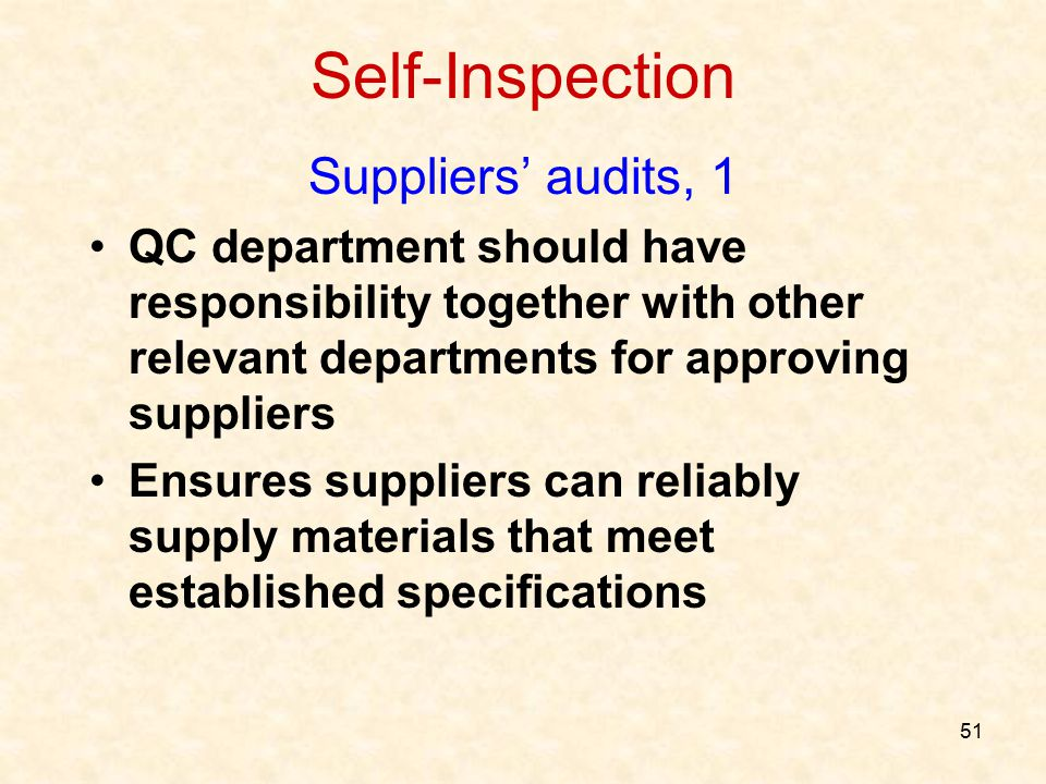 Self-Inspection Suppliers' audits, 1