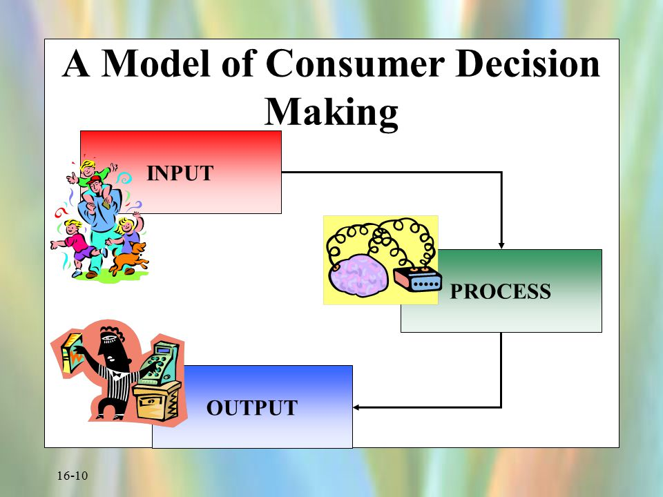 A Model of Consumer Decision Making