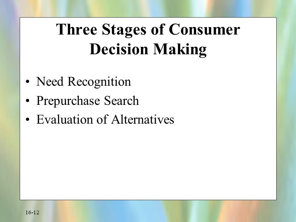 Three Stages of Consumer Decision Making