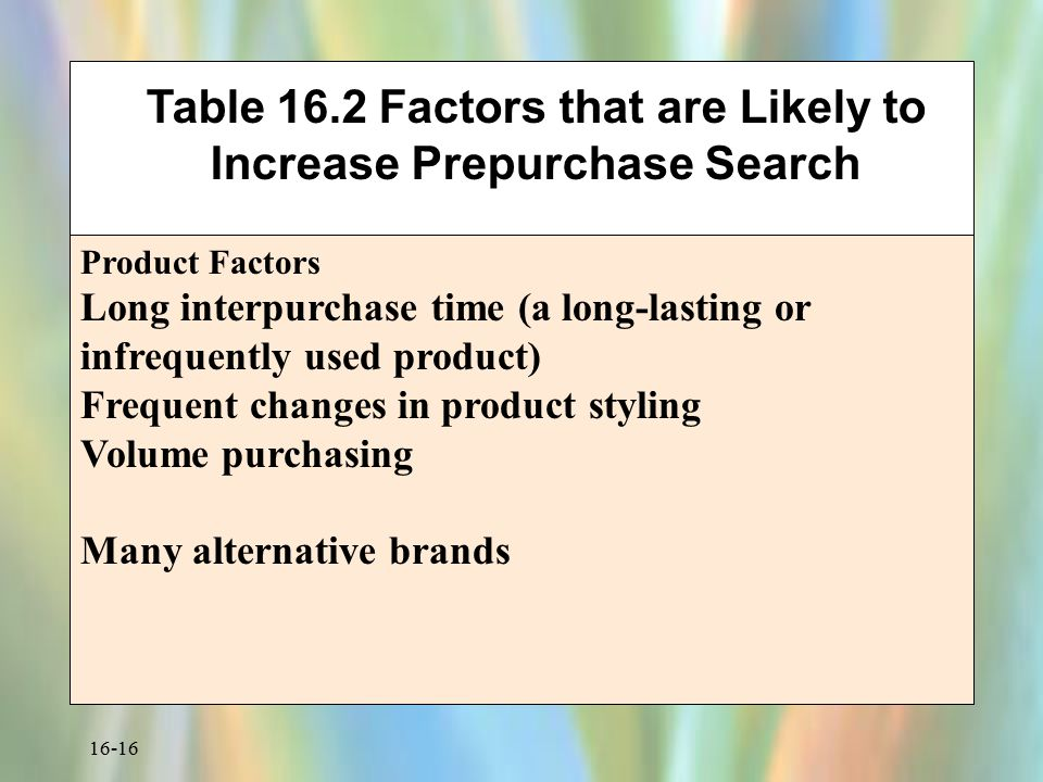 Table 16.2 Factors that are Likely to Increase Prepurchase Search