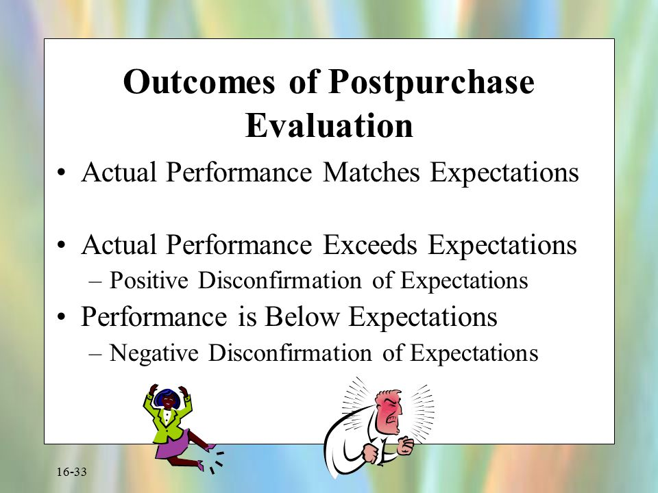 Outcomes of Postpurchase Evaluation