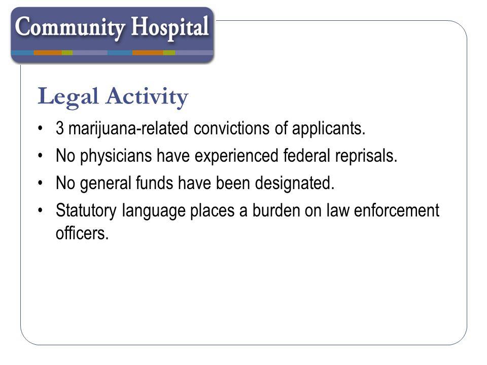 Legal Activity 3 marijuana-related convictions of applicants.