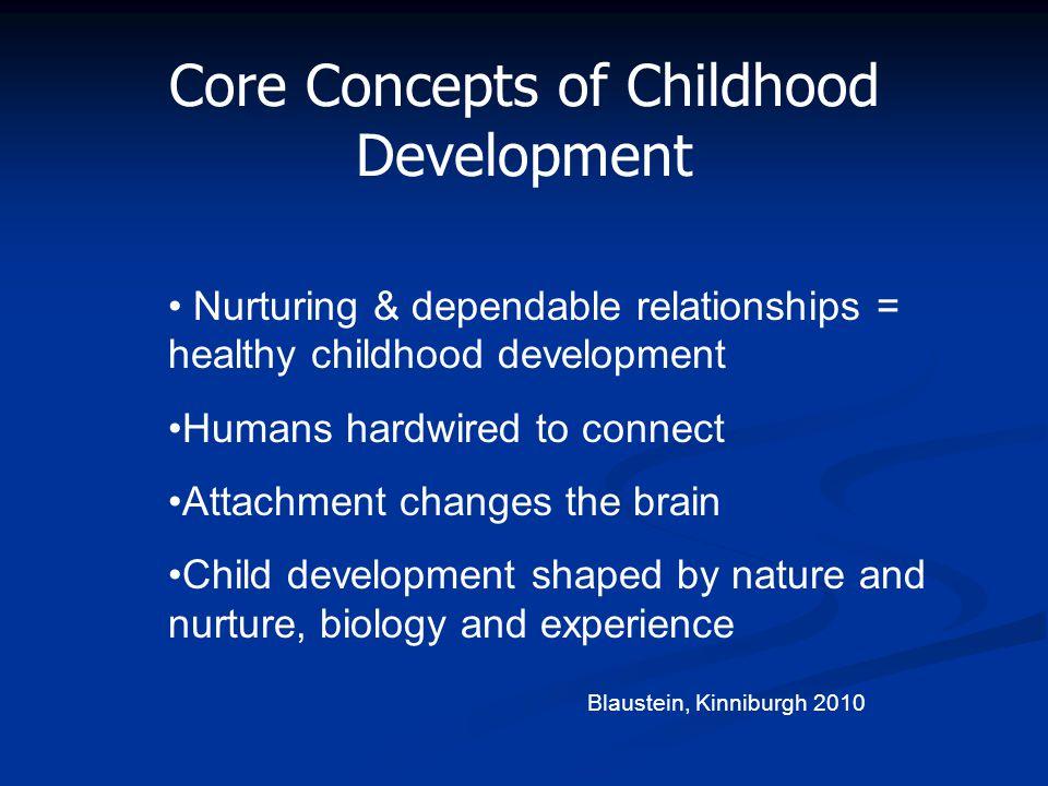 Core Concepts of Childhood Development