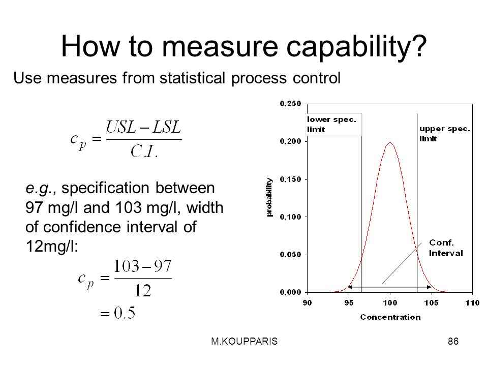 How to measure capability