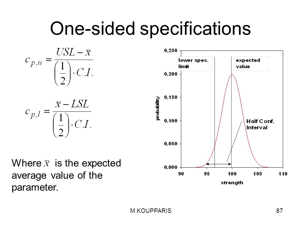 One-sided specifications