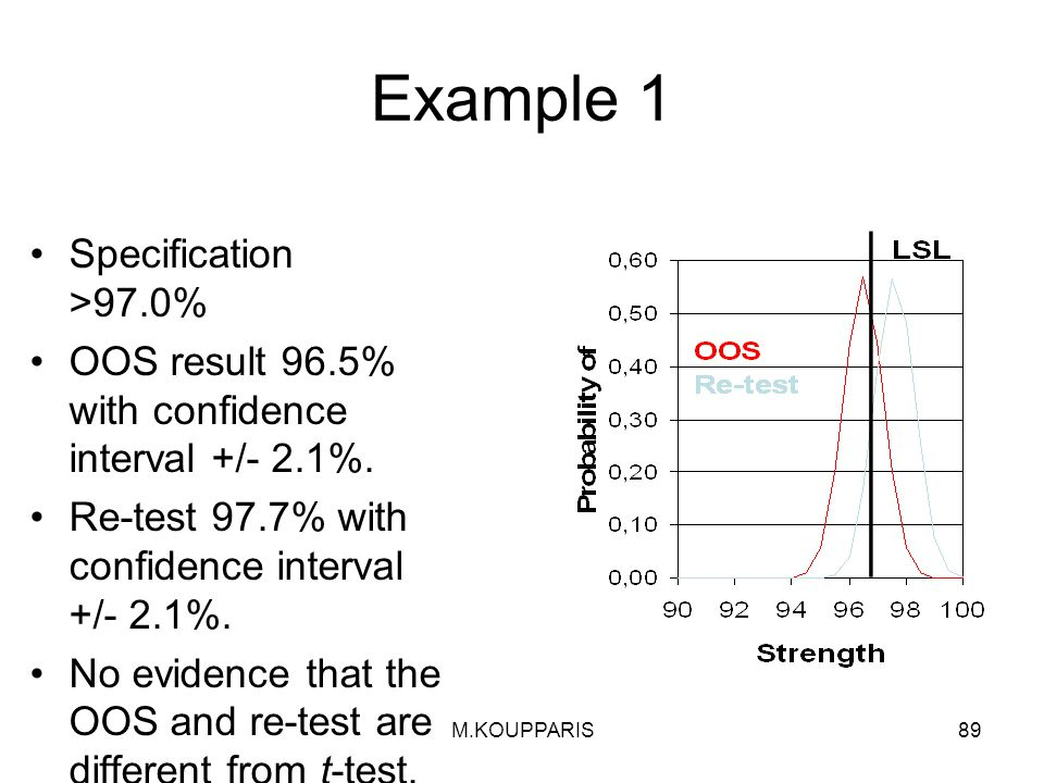 Example 1 Specification >97.0%