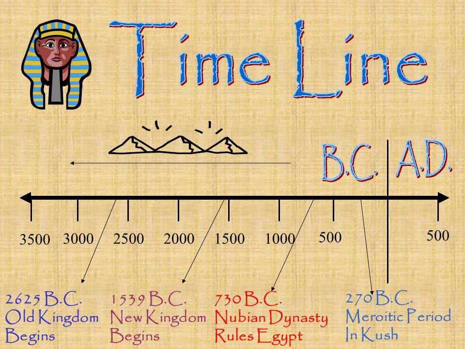 Time Line A.D. B.C. 500. 3500. 3000. 2500. 2000. 1500. 1000. 500. 2625 B.C. Old Kingdom.