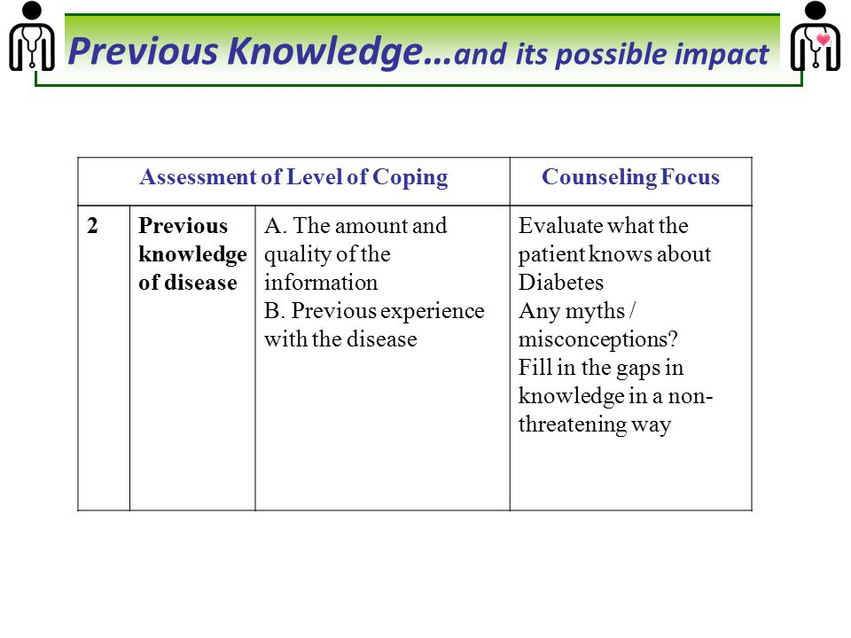 Previous Knowledge…and its possible impact