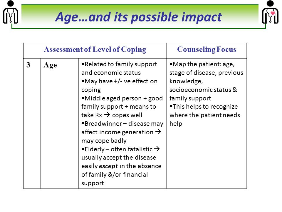 Age…and its possible impact